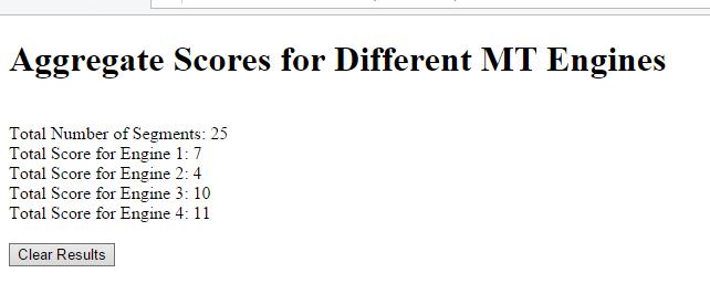 Aggregate Scores