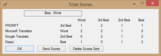 Best Worst Total